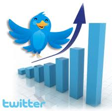 twitter analytics estadisticas